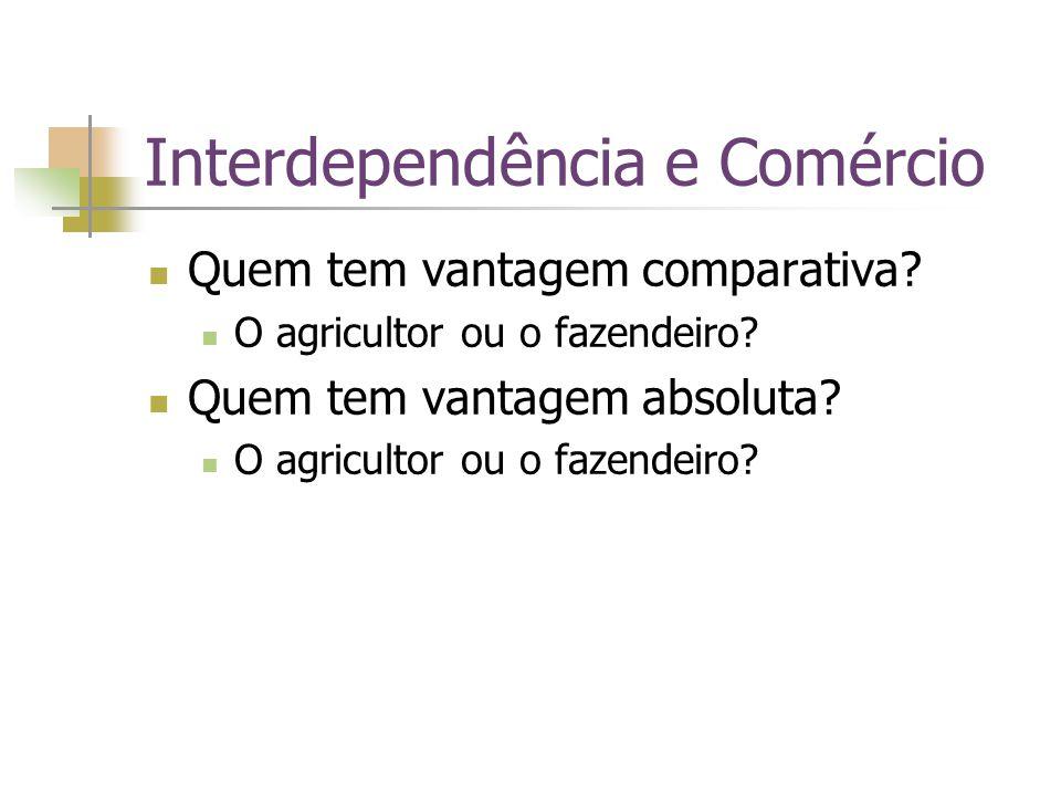 Interdependência e Comércio