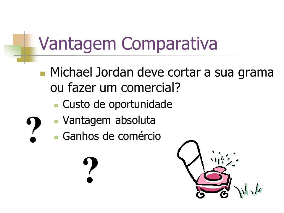 Vantagem Comparativa Michael Jordan deve cortar a sua grama ou fazer um comercial Custo de oportunidade.