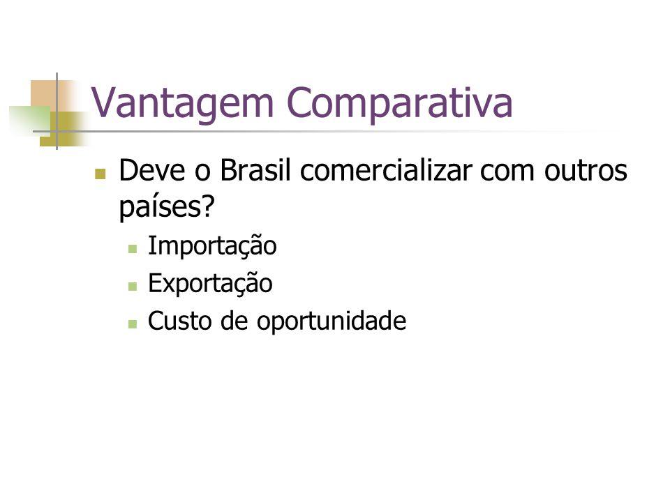Vantagem Comparativa Deve o Brasil comercializar com outros países