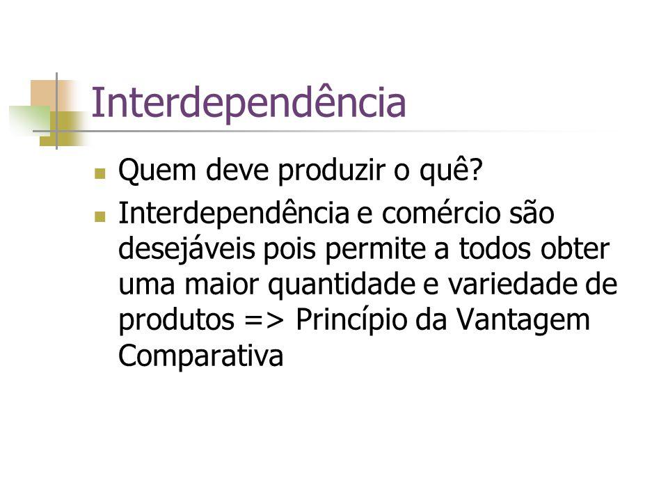 Interdependência Quem deve produzir o quê