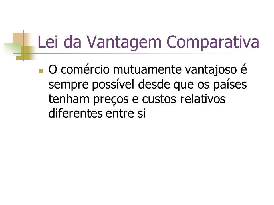 Lei da Vantagem Comparativa