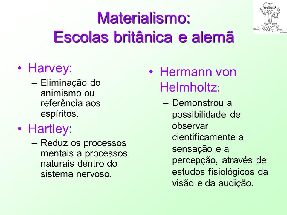 Materialismo: Escolas britânica e alemã