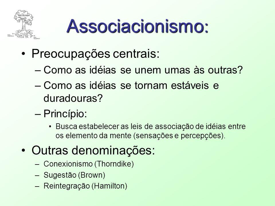 Associacionismo: Preocupações centrais: Outras denominações: