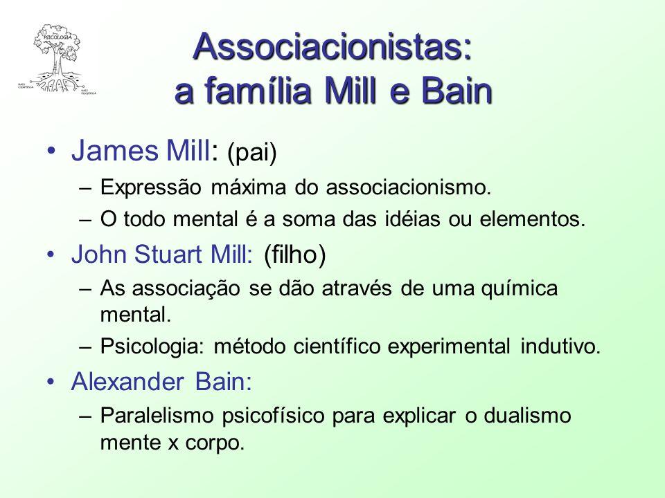 Associacionistas: a família Mill e Bain