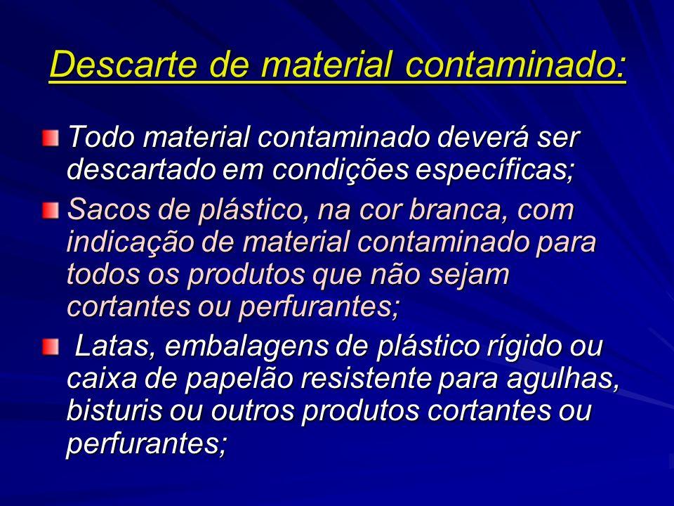 Descarte de material contaminado: