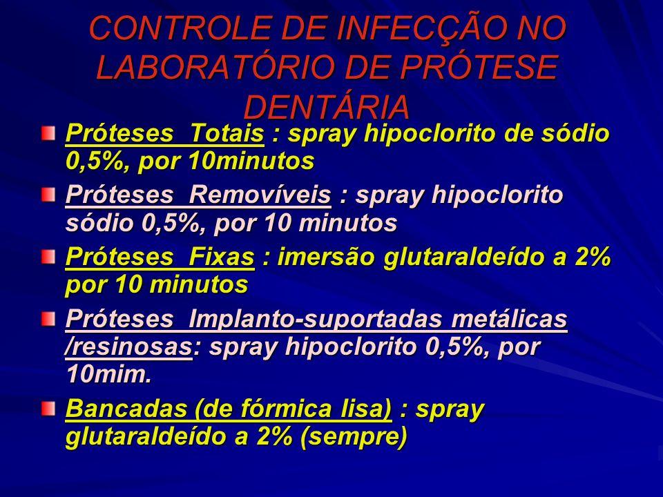 CONTROLE DE INFECÇÃO NO LABORATÓRIO DE PRÓTESE DENTÁRIA