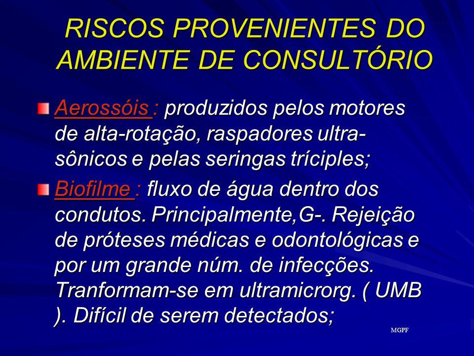 RISCOS PROVENIENTES DO AMBIENTE DE CONSULTÓRIO