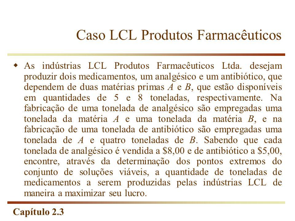 Caso LCL Produtos Farmacêuticos