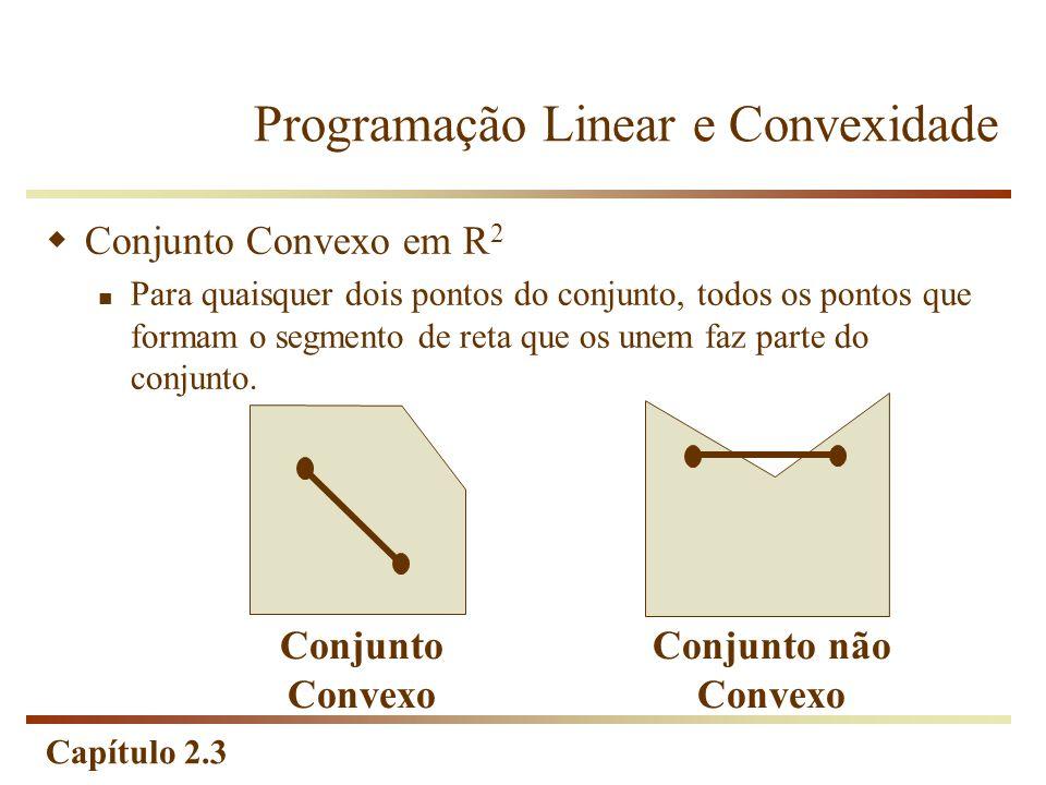 Programação Linear e Convexidade