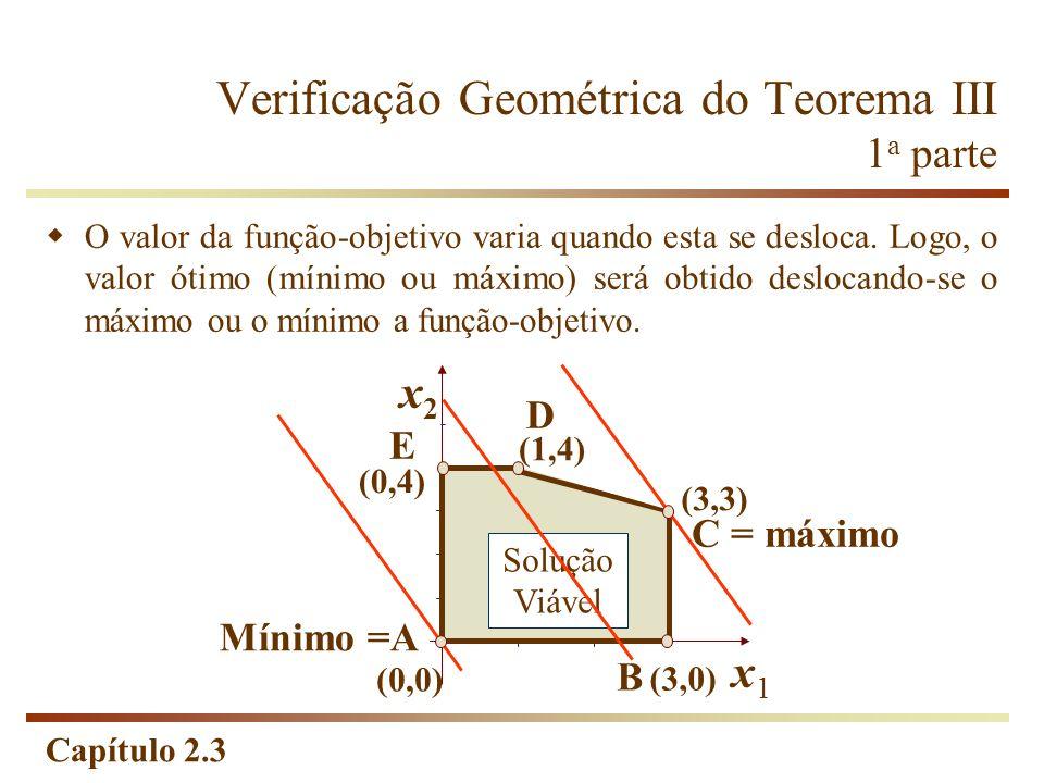 Verificação Geométrica do Teorema III 1a parte