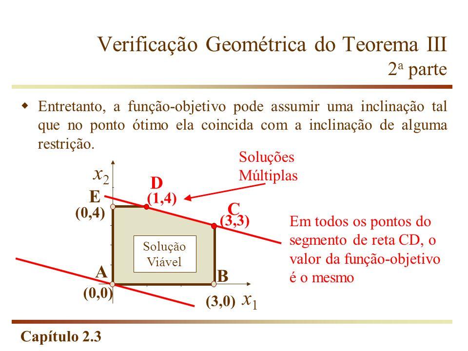 Verificação Geométrica do Teorema III 2a parte
