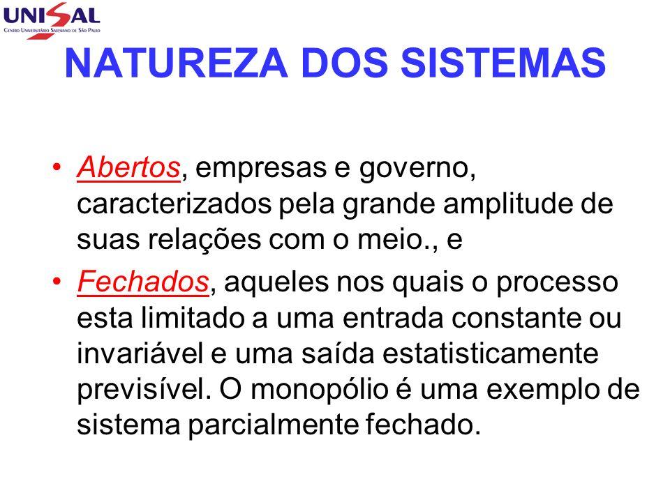 NATUREZA DOS SISTEMAS Abertos, empresas e governo, caracterizados pela grande amplitude de suas relações com o meio., e.