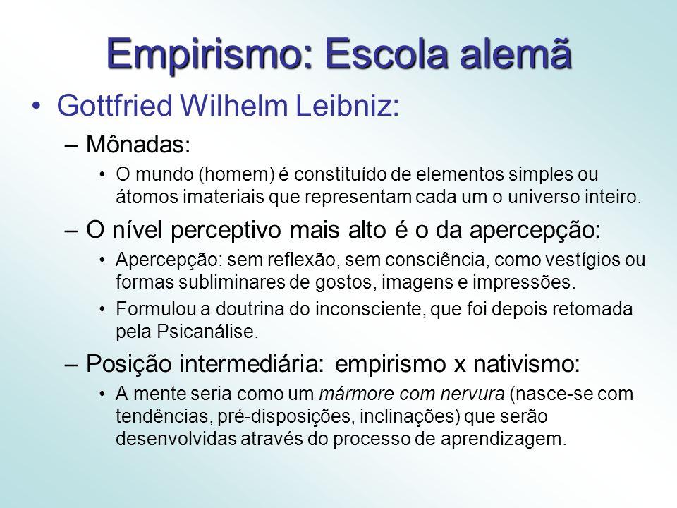 Empirismo: Escola alemã