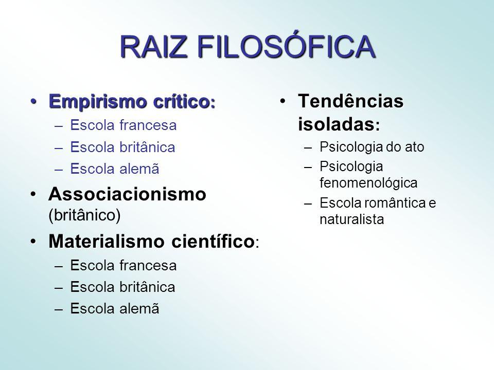 RAIZ FILOSÓFICA Empirismo crítico: Associacionismo (britânico)