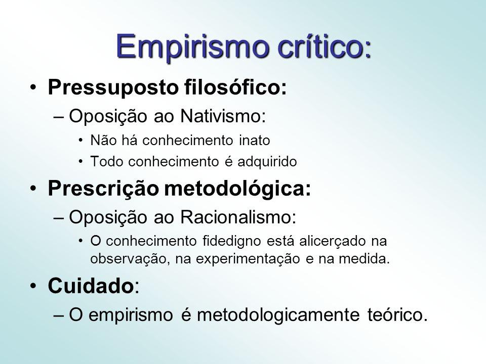 Empirismo crítico: Pressuposto filosófico: Prescrição metodológica: