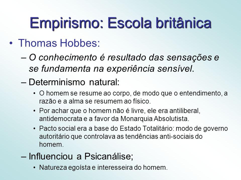 Empirismo: Escola britânica