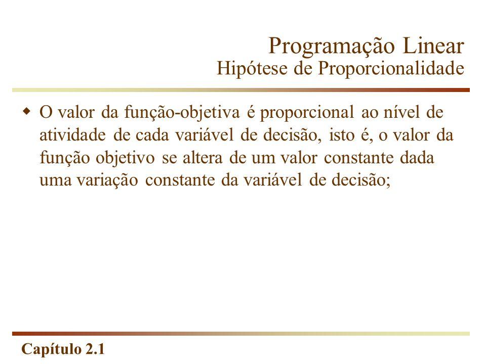 Programação Linear Hipótese de Proporcionalidade