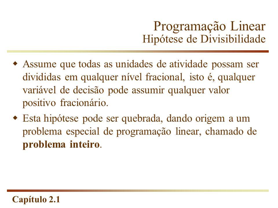 Programação Linear Hipótese de Divisibilidade