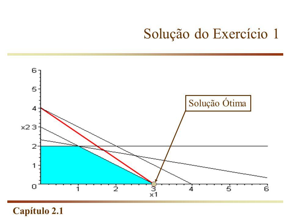 Solução do Exercício 1 Solução Ótima