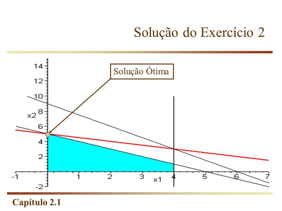 Solução do Exercício 2 Solução Ótima