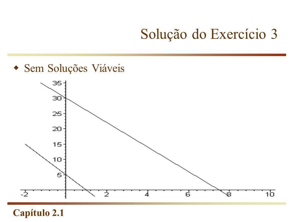 Solução do Exercício 3 Sem Soluções Viáveis
