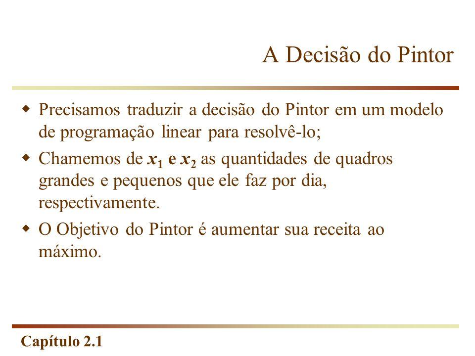 A Decisão do Pintor Precisamos traduzir a decisão do Pintor em um modelo de programação linear para resolvê-lo;