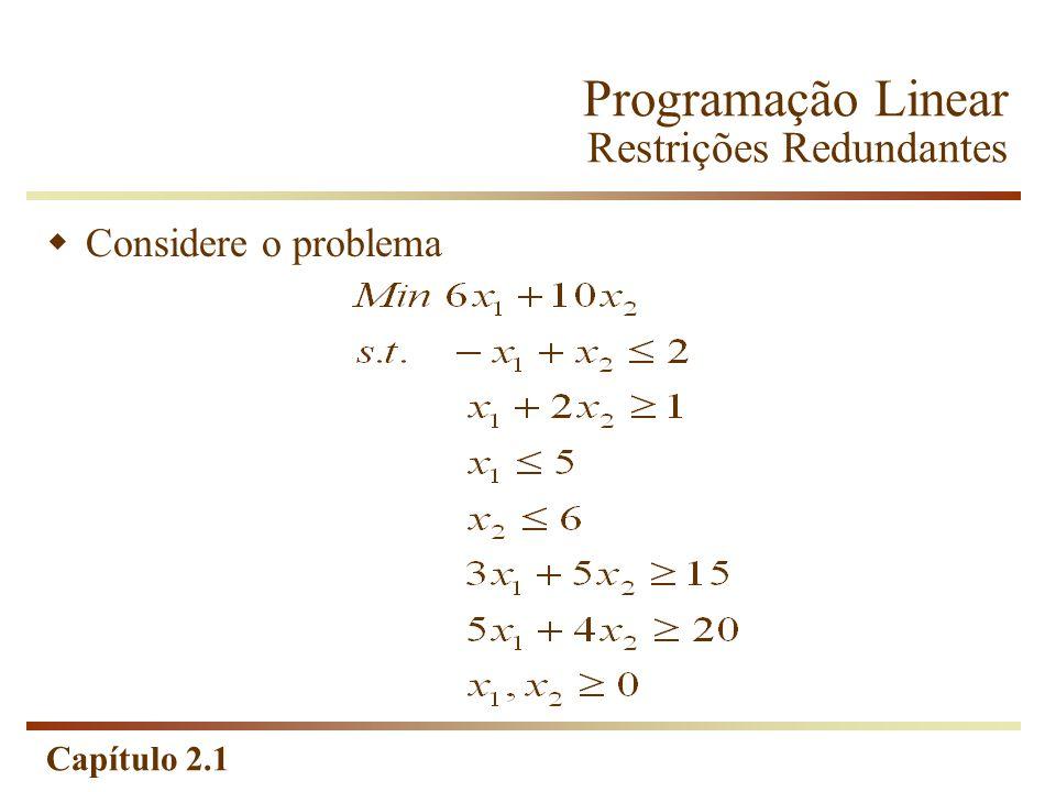 Programação Linear Restrições Redundantes