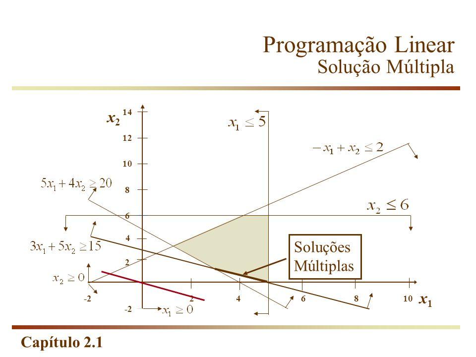 Programação Linear Solução Múltipla
