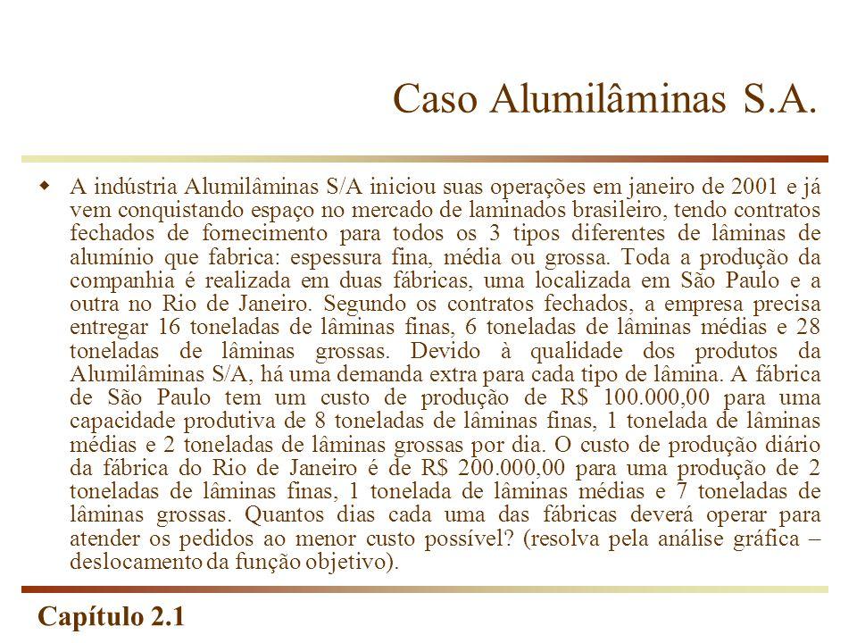 Caso Alumilâminas S.A.