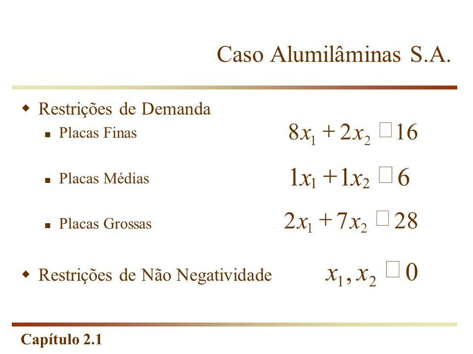 6 1 ³ + x , ³ x 28 7 2 ³ + x Caso Alumilâminas S.A. 16 2 8 ³ + x