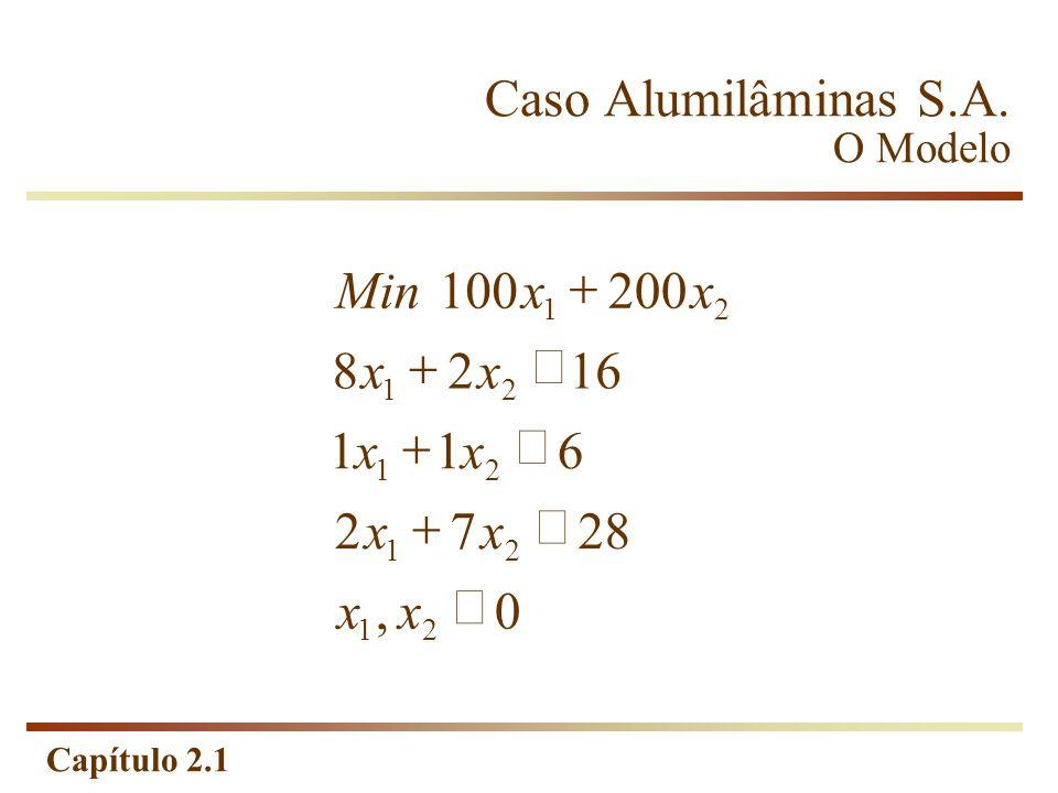 Caso Alumilâminas S.A. O Modelo