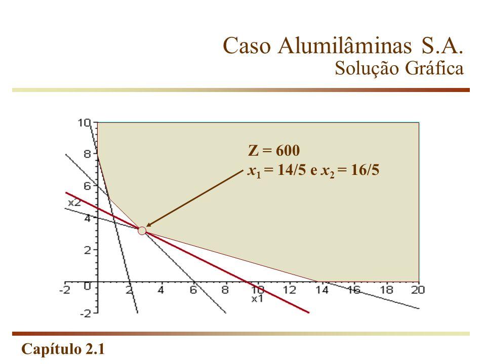 Caso Alumilâminas S.A. Solução Gráfica