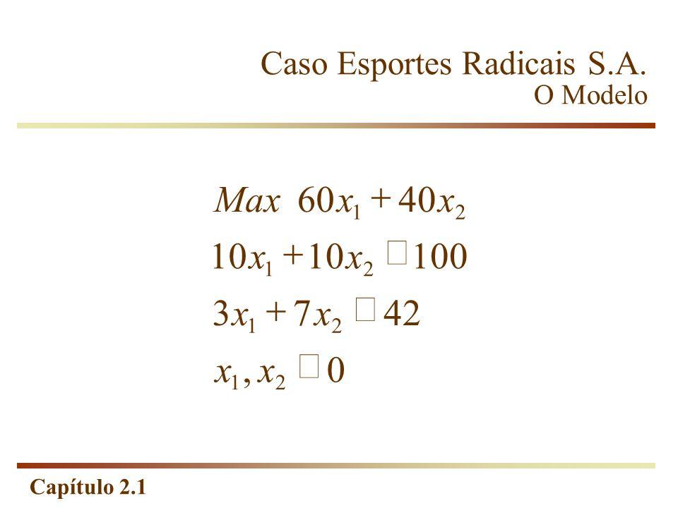 Caso Esportes Radicais S.A. O Modelo