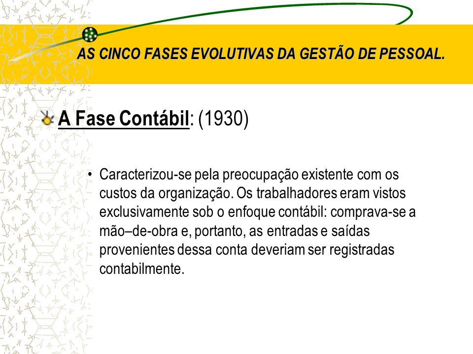 AS CINCO FASES EVOLUTIVAS DA GESTÃO DE PESSOAL.