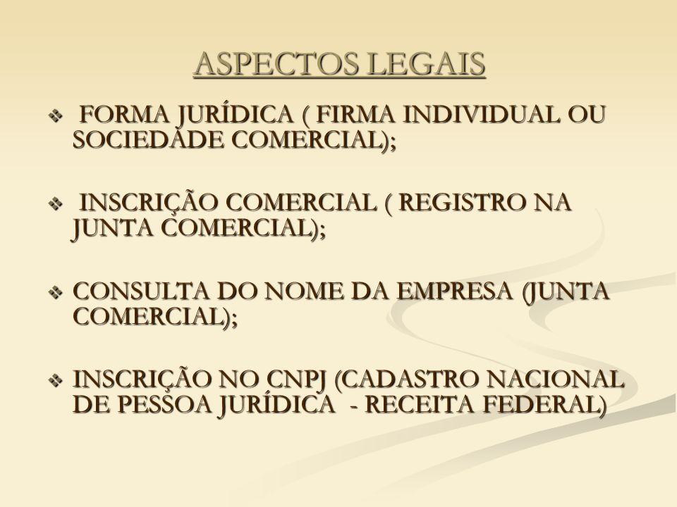 ASPECTOS LEGAIS FORMA JURÍDICA ( FIRMA INDIVIDUAL OU SOCIEDADE COMERCIAL); INSCRIÇÃO COMERCIAL ( REGISTRO NA JUNTA COMERCIAL);