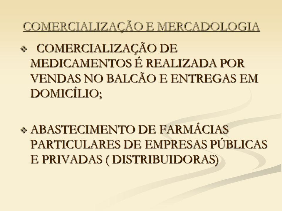 COMERCIALIZAÇÃO E MERCADOLOGIA