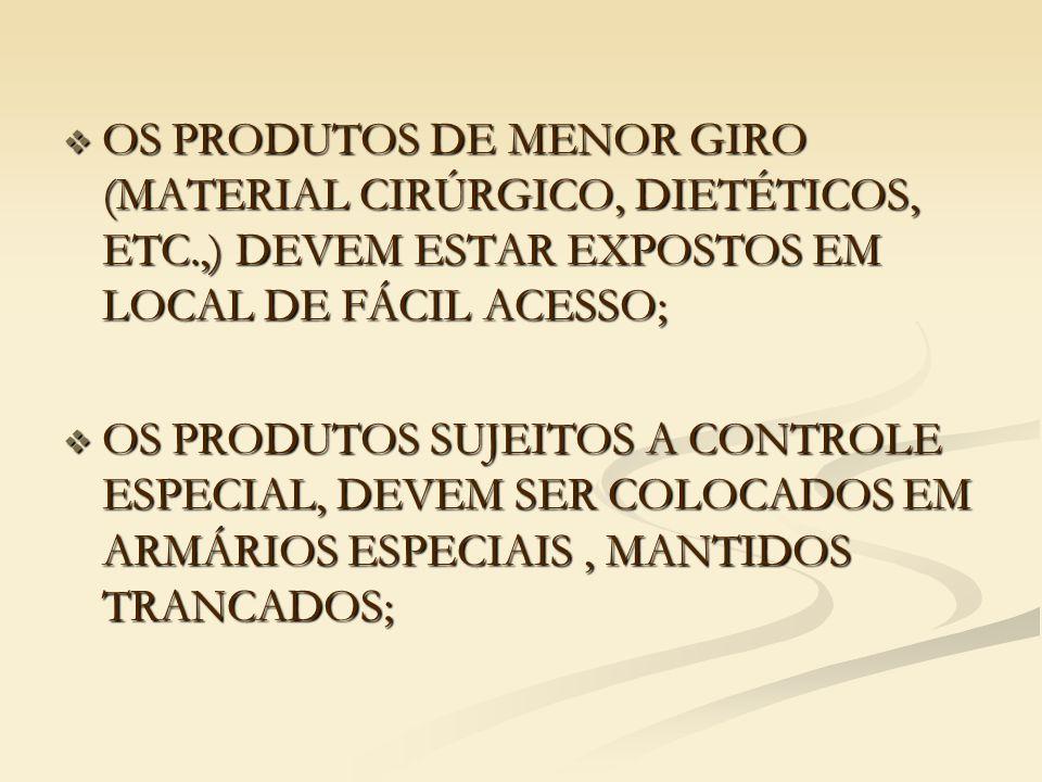 OS PRODUTOS DE MENOR GIRO (MATERIAL CIRÚRGICO, DIETÉTICOS, ETC