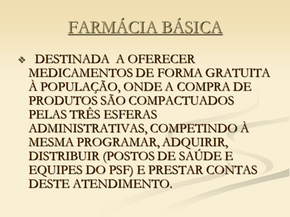 FARMÁCIA BÁSICA