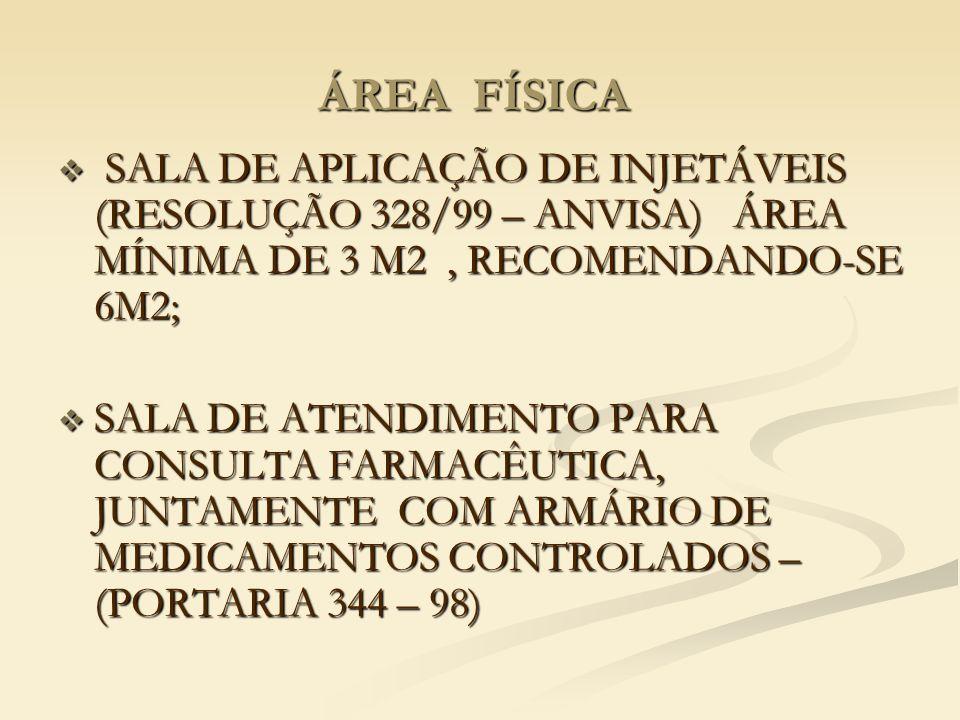 ÁREA FÍSICA SALA DE APLICAÇÃO DE INJETÁVEIS (RESOLUÇÃO 328/99 – ANVISA) ÁREA MÍNIMA DE 3 M2 , RECOMENDANDO-SE 6M2;