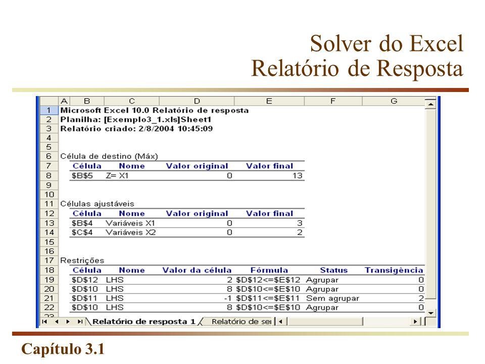 Solver do Excel Relatório de Resposta