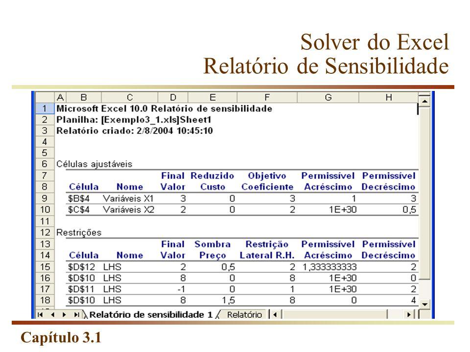 Solver do Excel Relatório de Sensibilidade