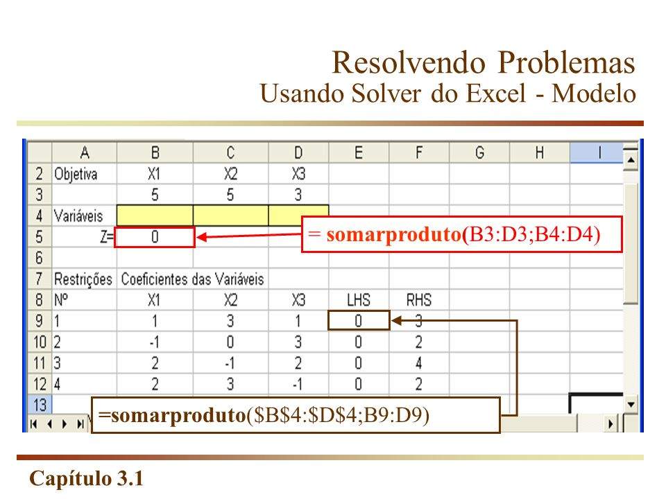 Resolvendo Problemas Usando Solver do Excel - Modelo