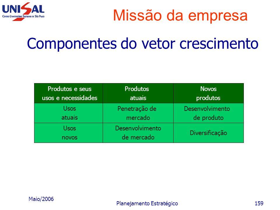Missão da empresa Componentes do vetor crescimento Produtos e seus