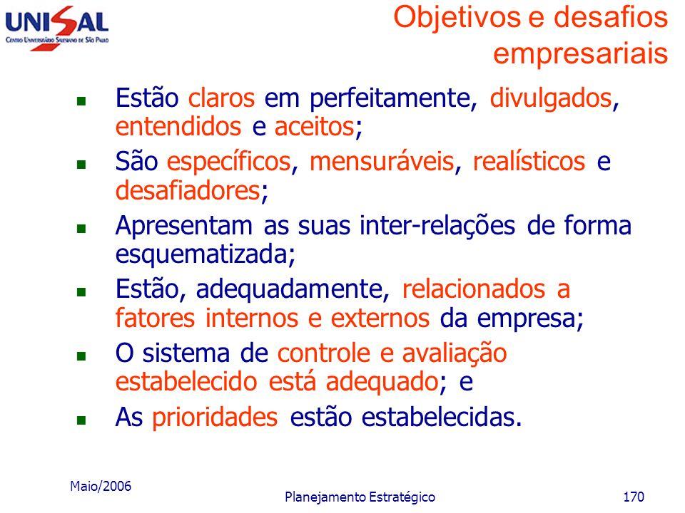 Objetivos e desafios empresariais