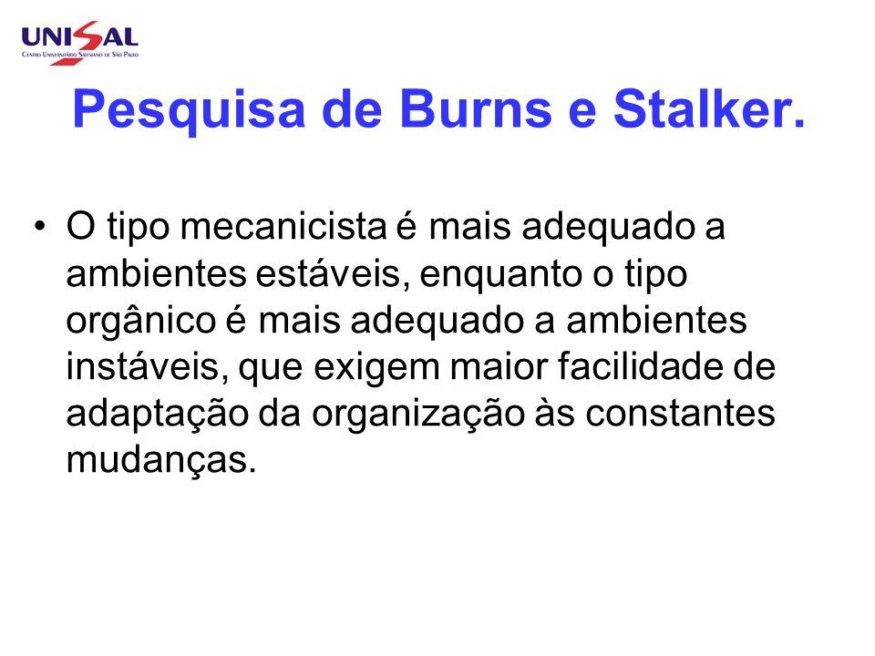 Pesquisa de Burns e Stalker.