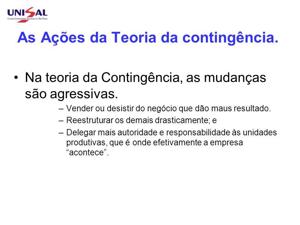 As Ações da Teoria da contingência.