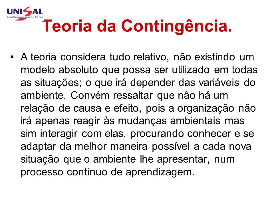 Teoria da Contingência.