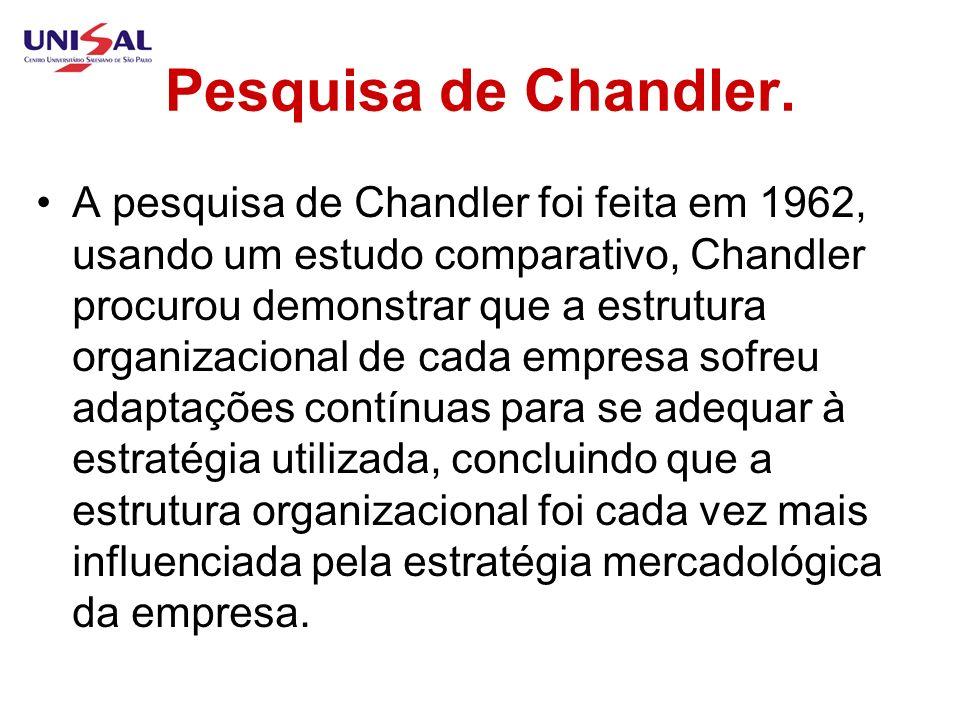Pesquisa de Chandler.