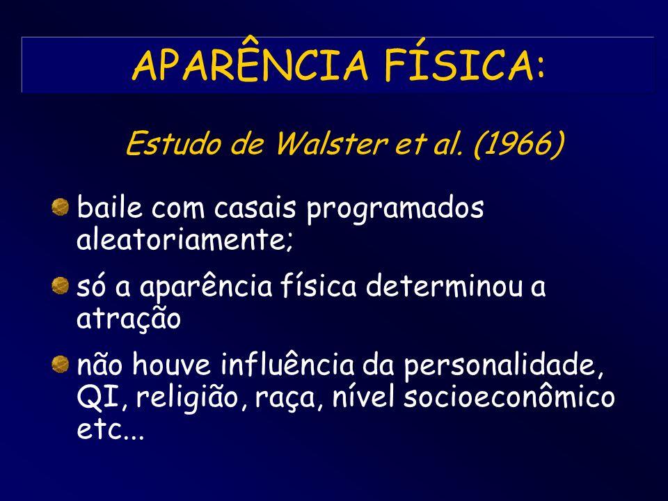 Estudo de Walster et al. (1966)