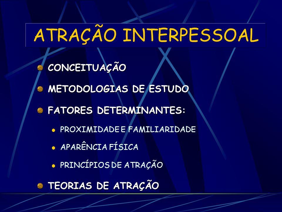 ATRAÇÃO INTERPESSOAL CONCEITUAÇÃO METODOLOGIAS DE ESTUDO